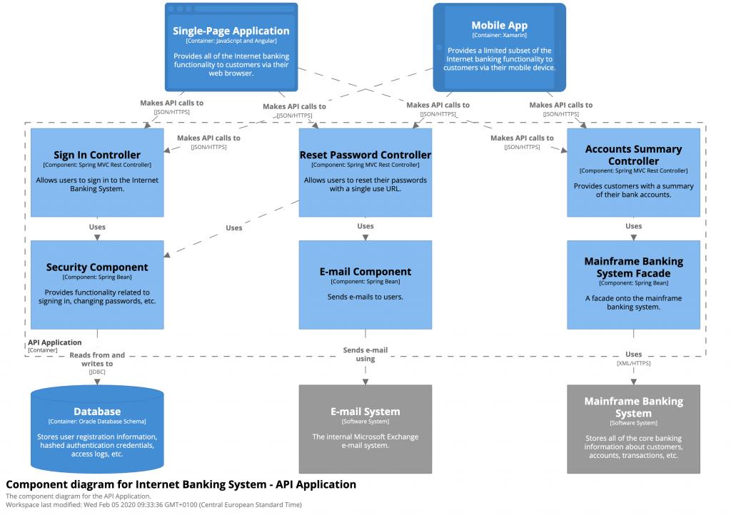 bigbankplc-Components